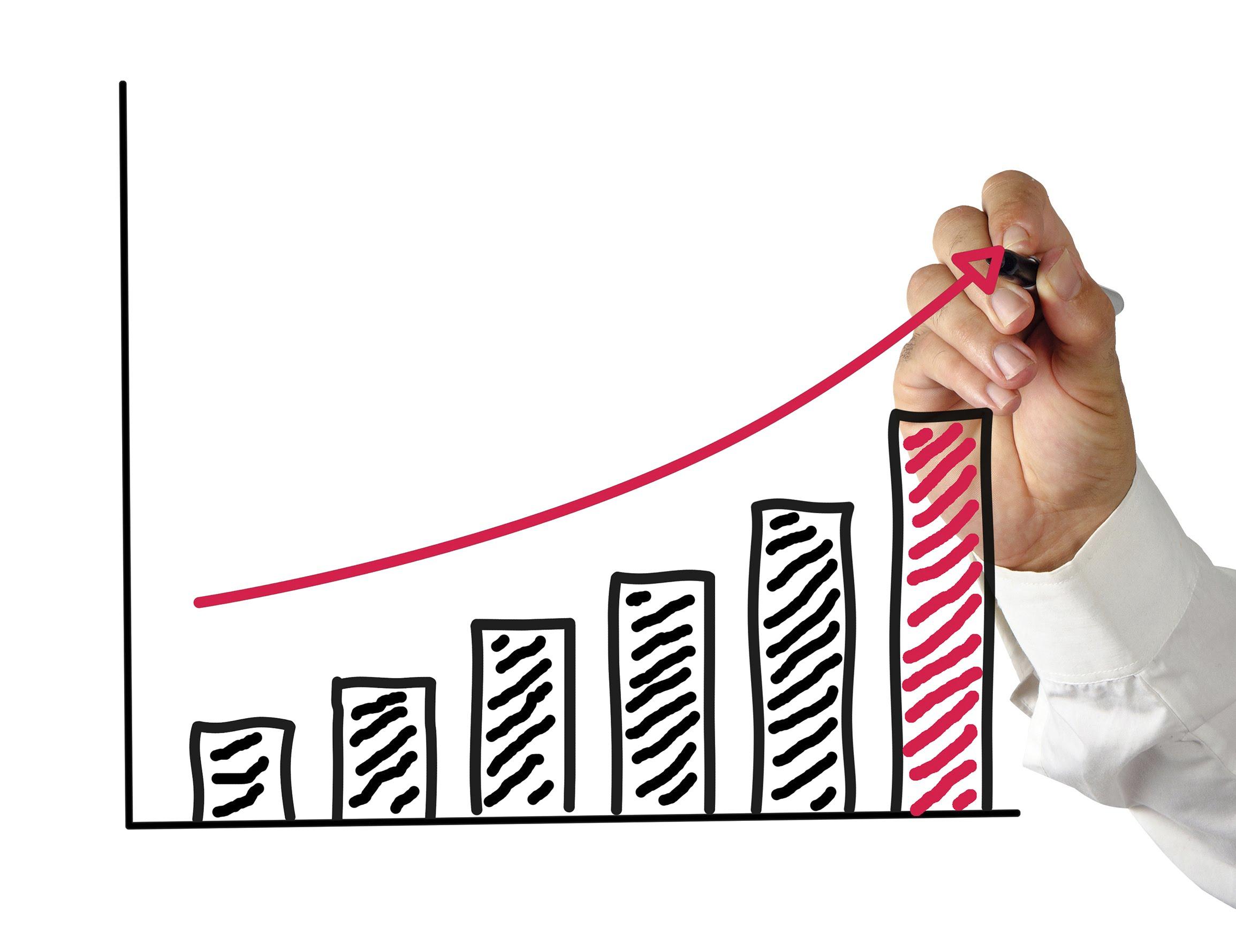 financial forcasts bar graph