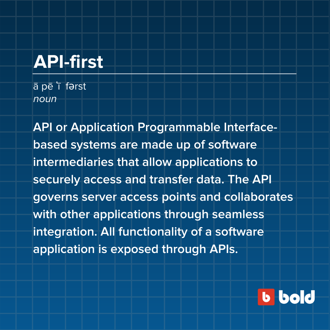 API-First