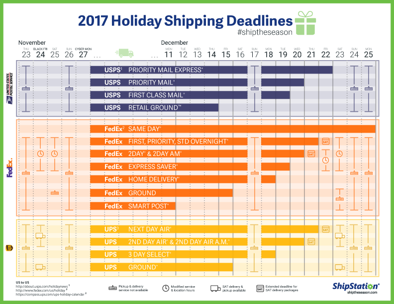 mailing cutoff dates for 2017