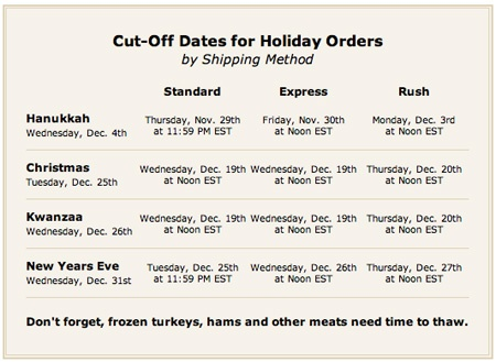 cut off dates for holiday orders