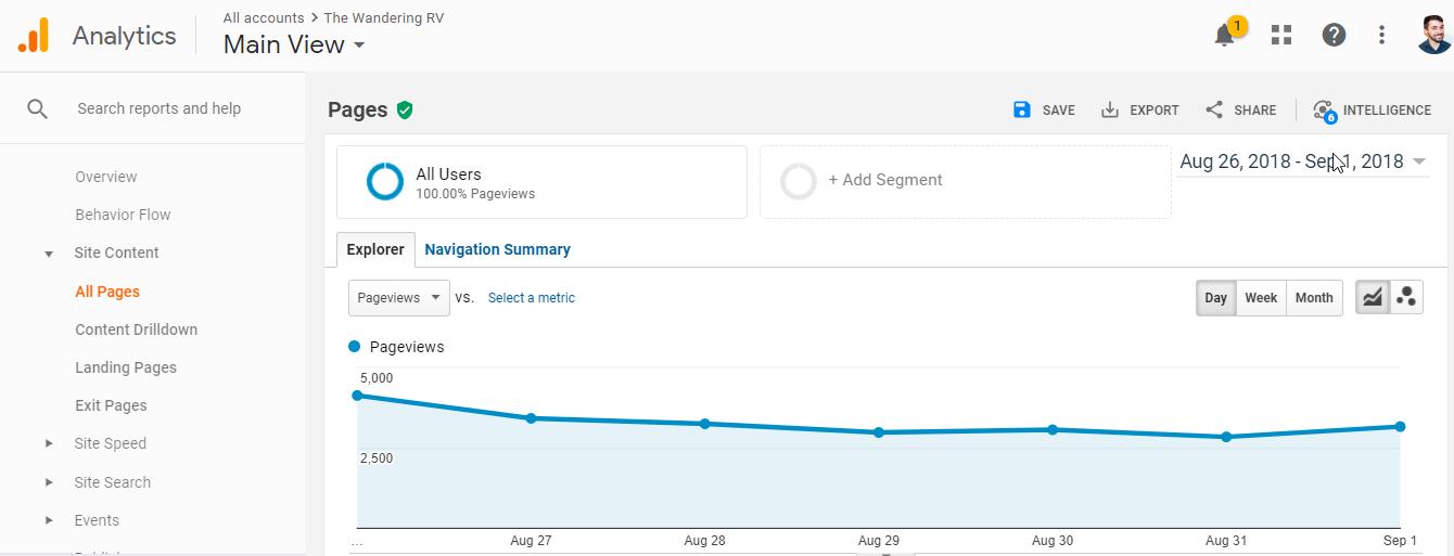 Google Analytics-1