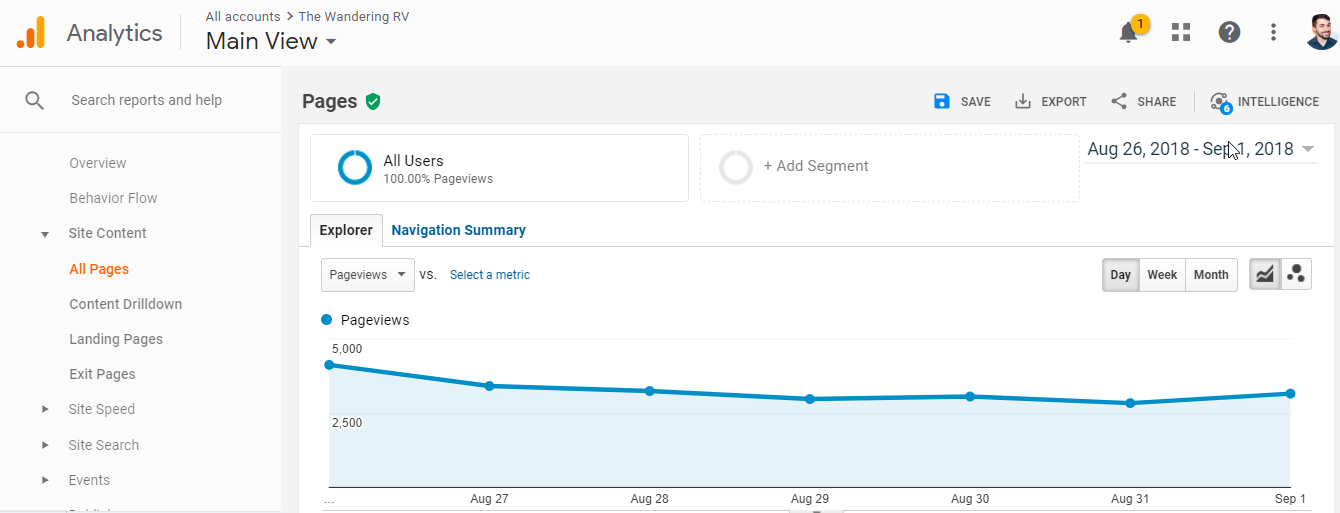 Google Analytics-1