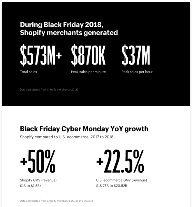 shopify-black-friday-sales