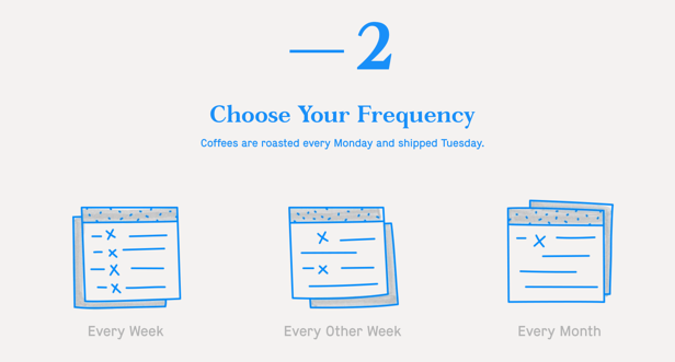 Choose your frequency guide showing weekly, bi-weekly, or monthly