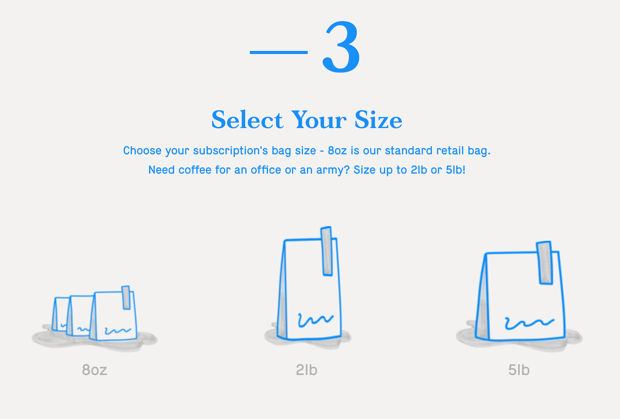 Select your size description showing 8 oz., 2 lb., and 5 lb. coffee bags