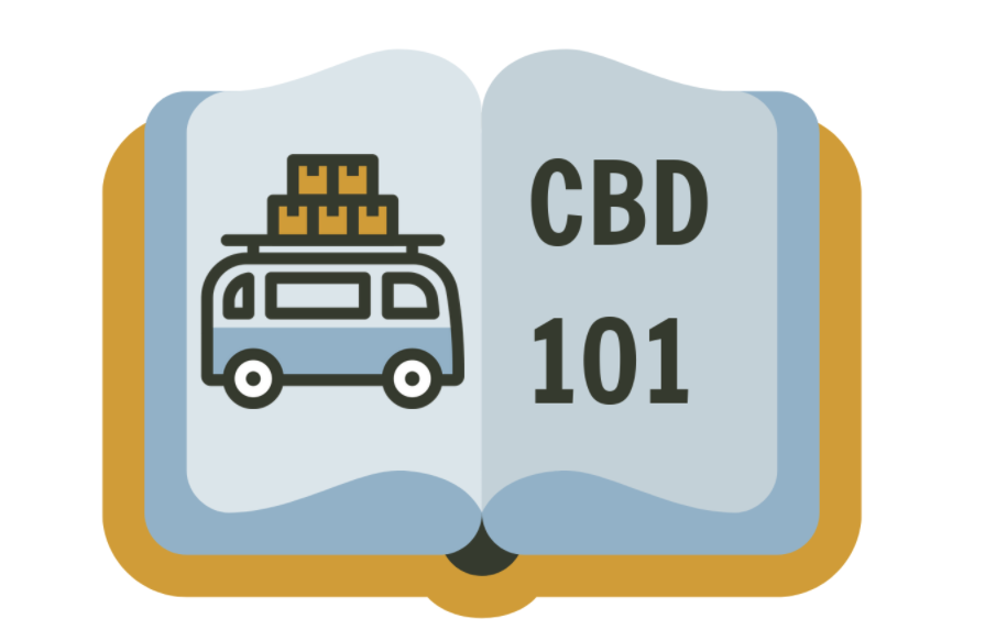 CBD 101 web banner
