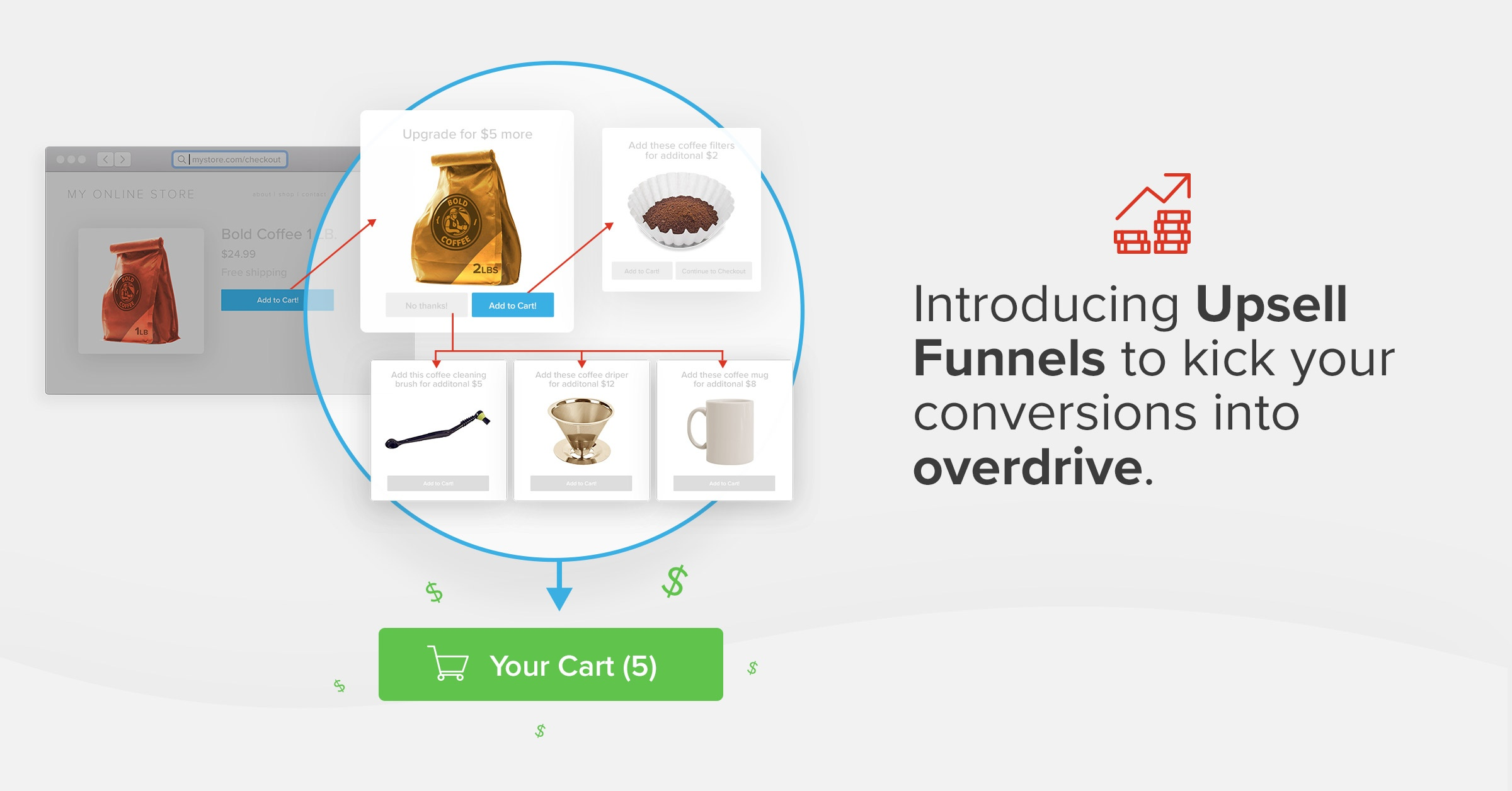 bold-blog_upsell-sales-funnels3