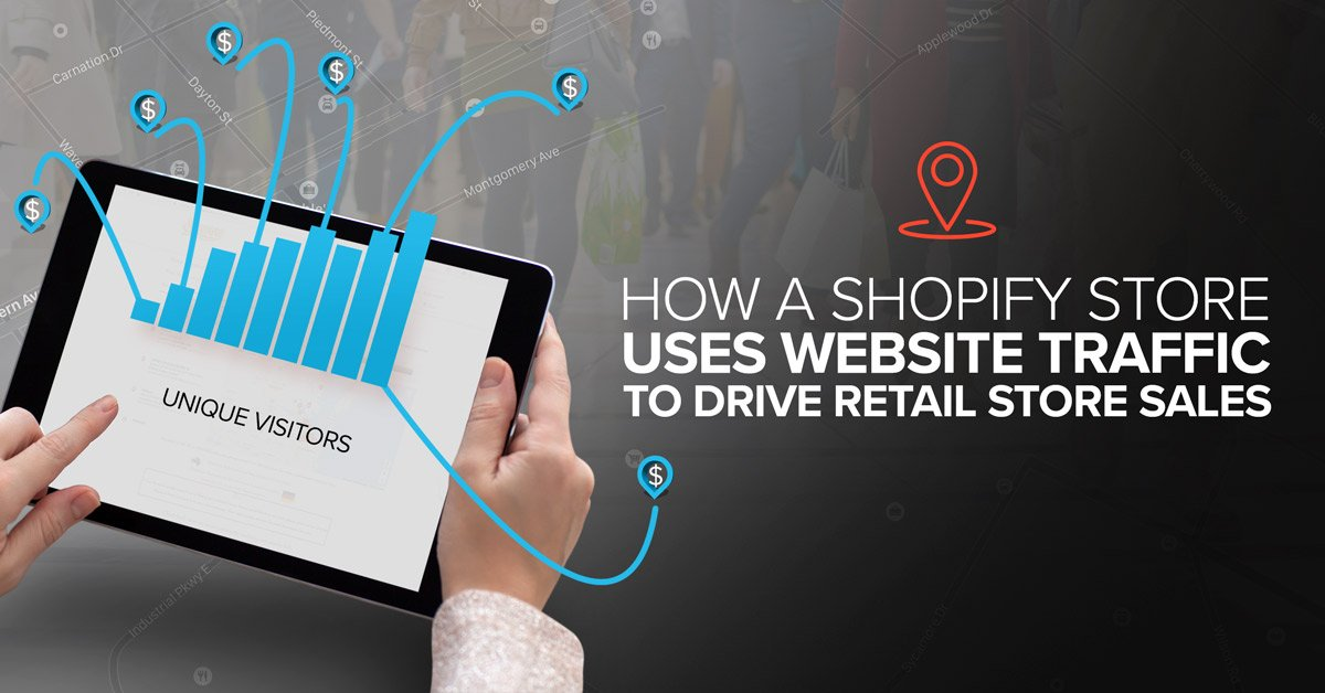 how a shopify store uses website traffic to drive retail store sales