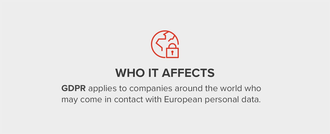 Does GDPR affect you?