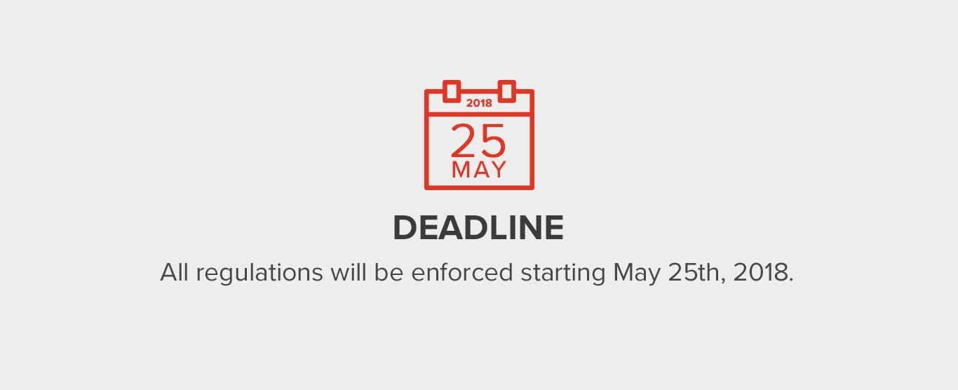 gdpr deadline