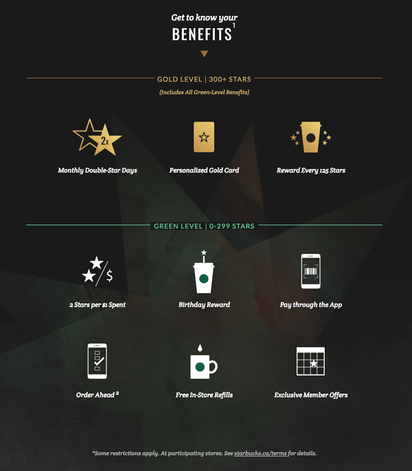 starbucks-tiered-loyalty-program