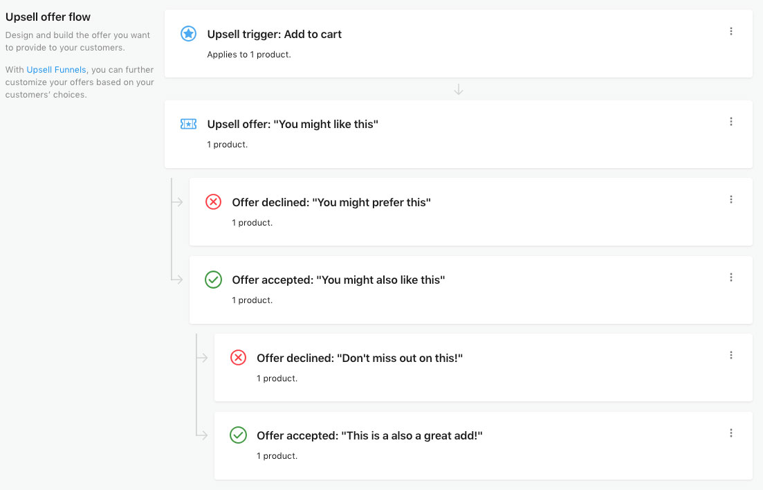 upsell-funnel-screenshot