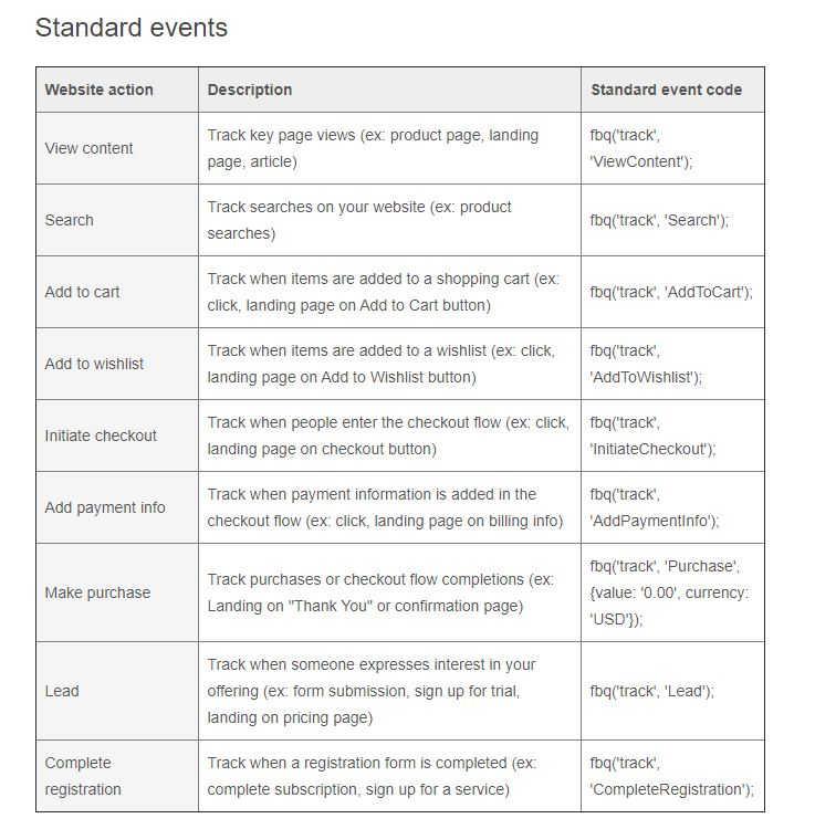 Facebook pixel standard events