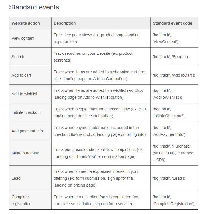 Facebook pixel standard events
