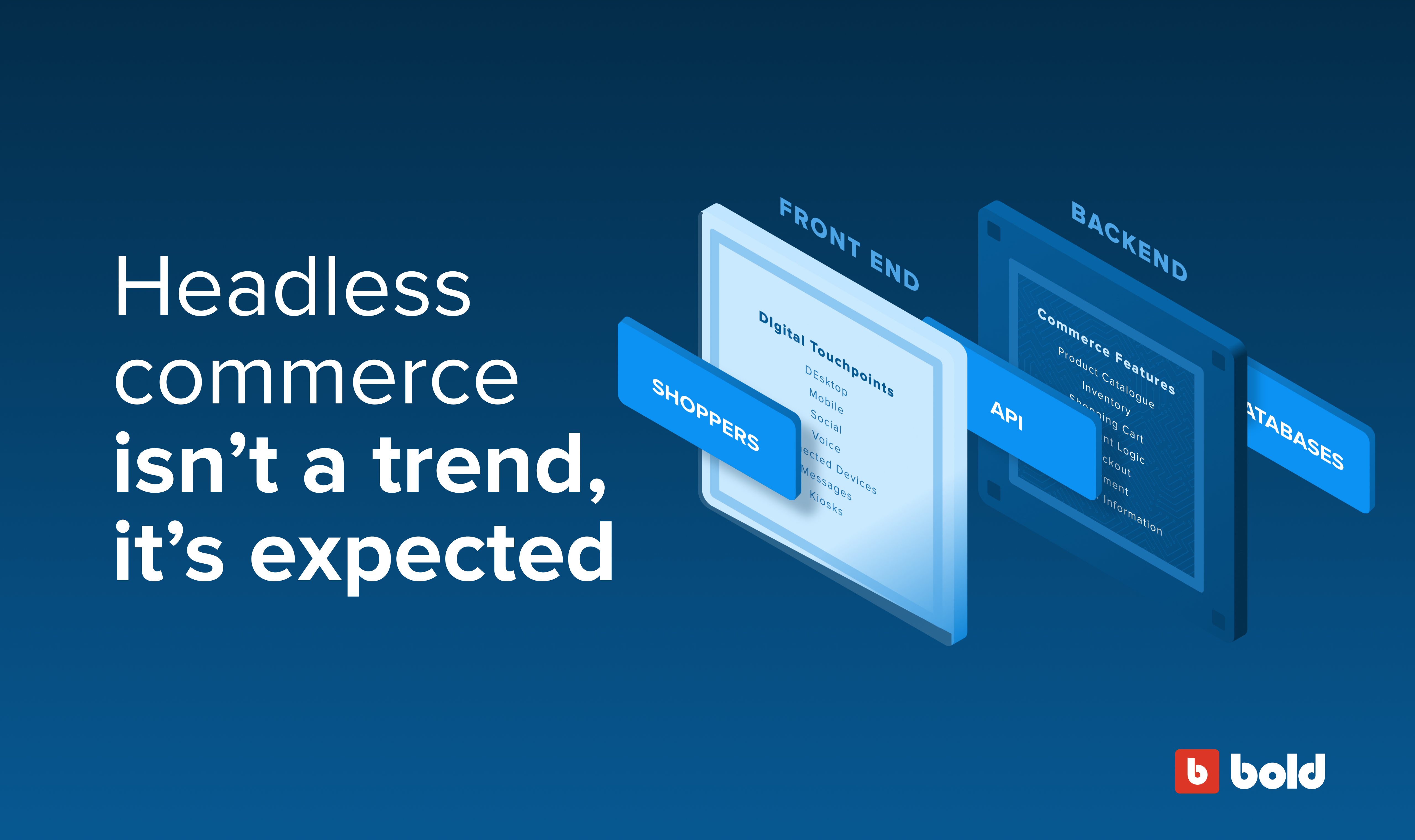 Headless commerce is expected
