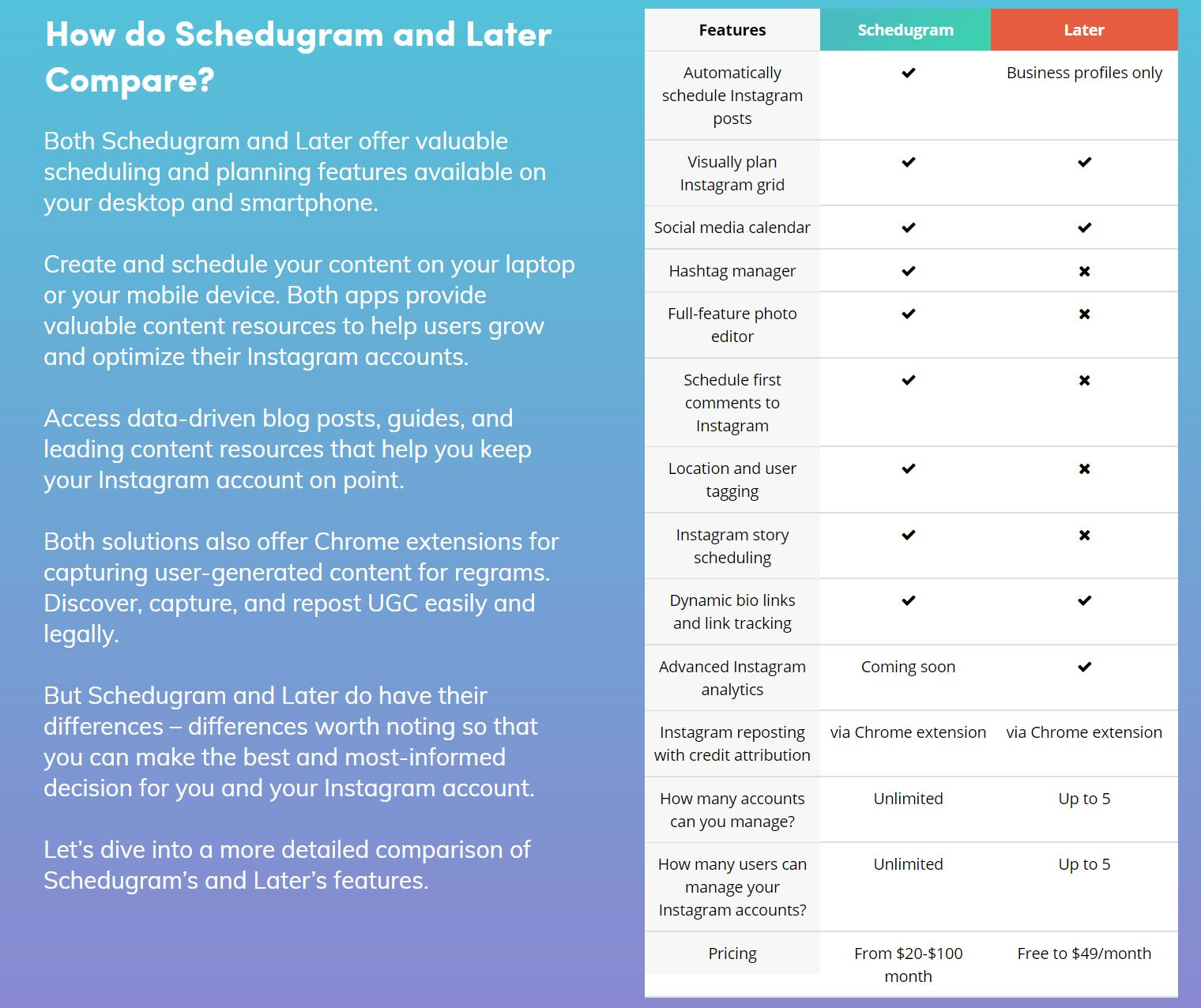 Comparing Schedugram and Later