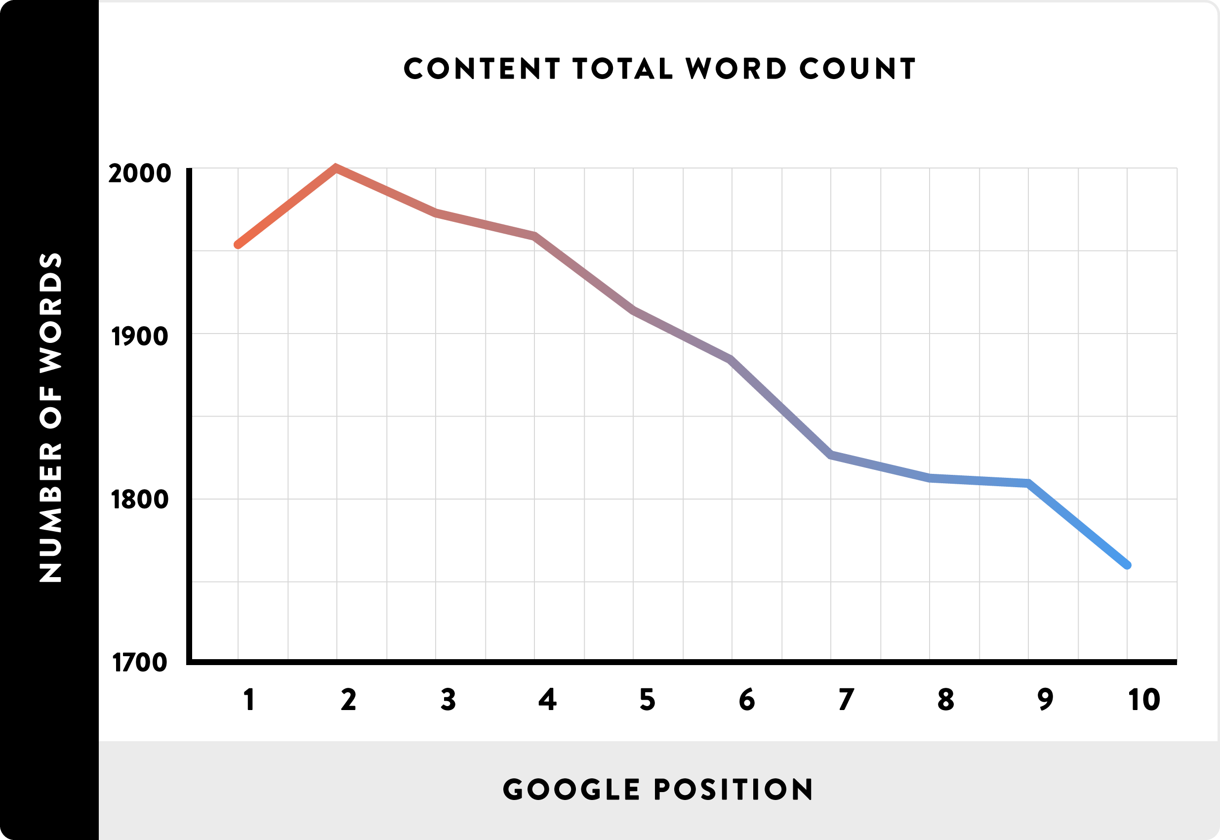 Content-Count