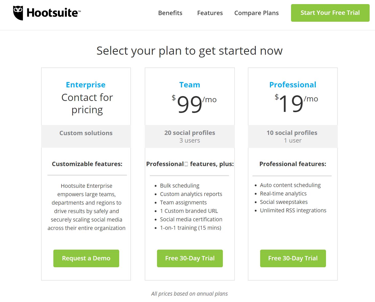 Hootsuite prices