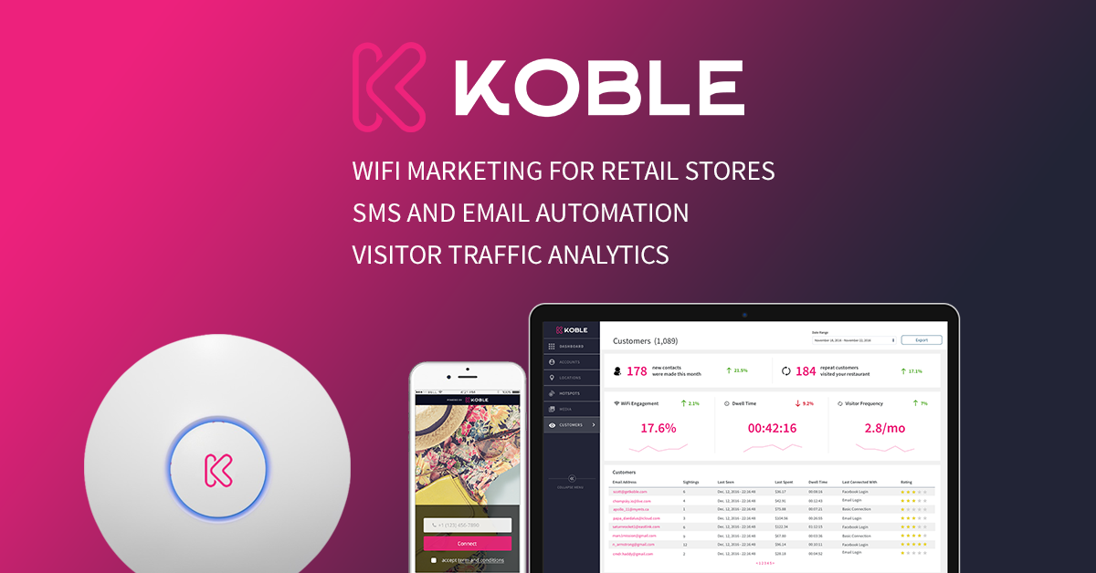WiFi - A new marketing tool that every retailer needs to use
