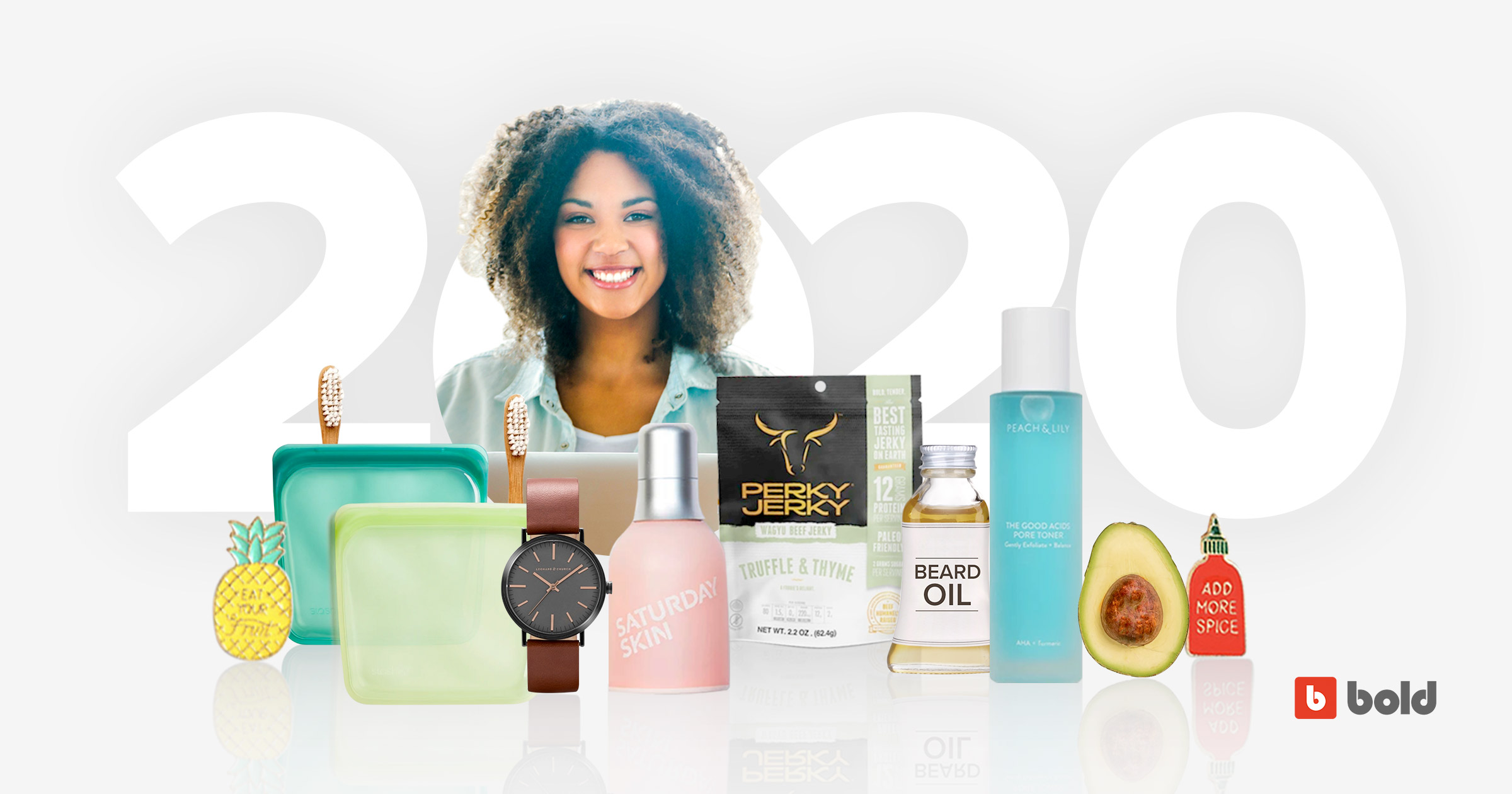 what-to-sell-online-profitable-products